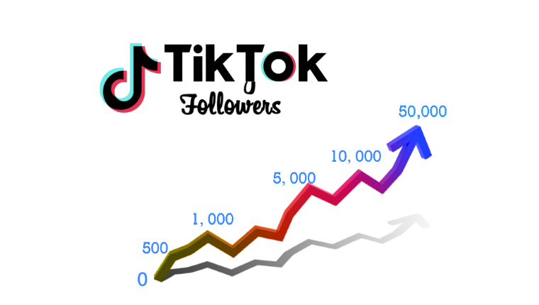 Køb TikTok Followers